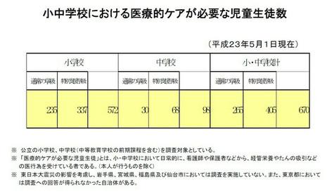 20110501_chart18