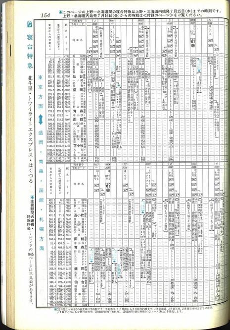 Jikokuhyo_hokutosei199906